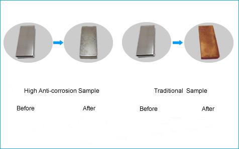 High  Anti-Corrosion